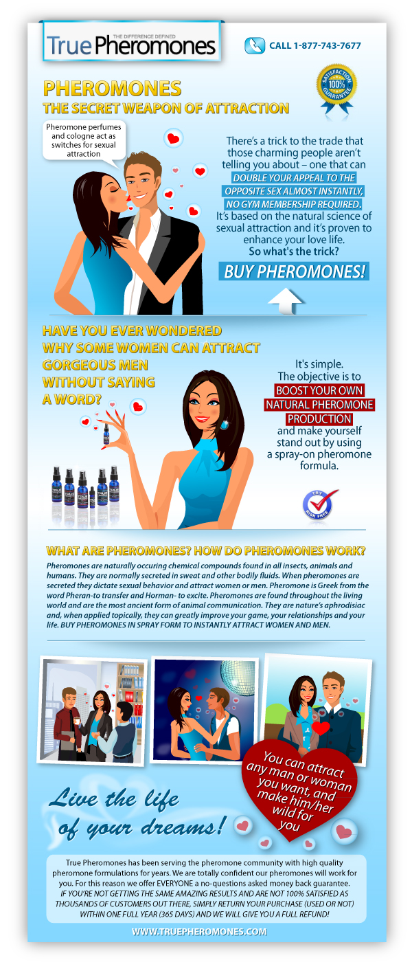 Pheromones For Women